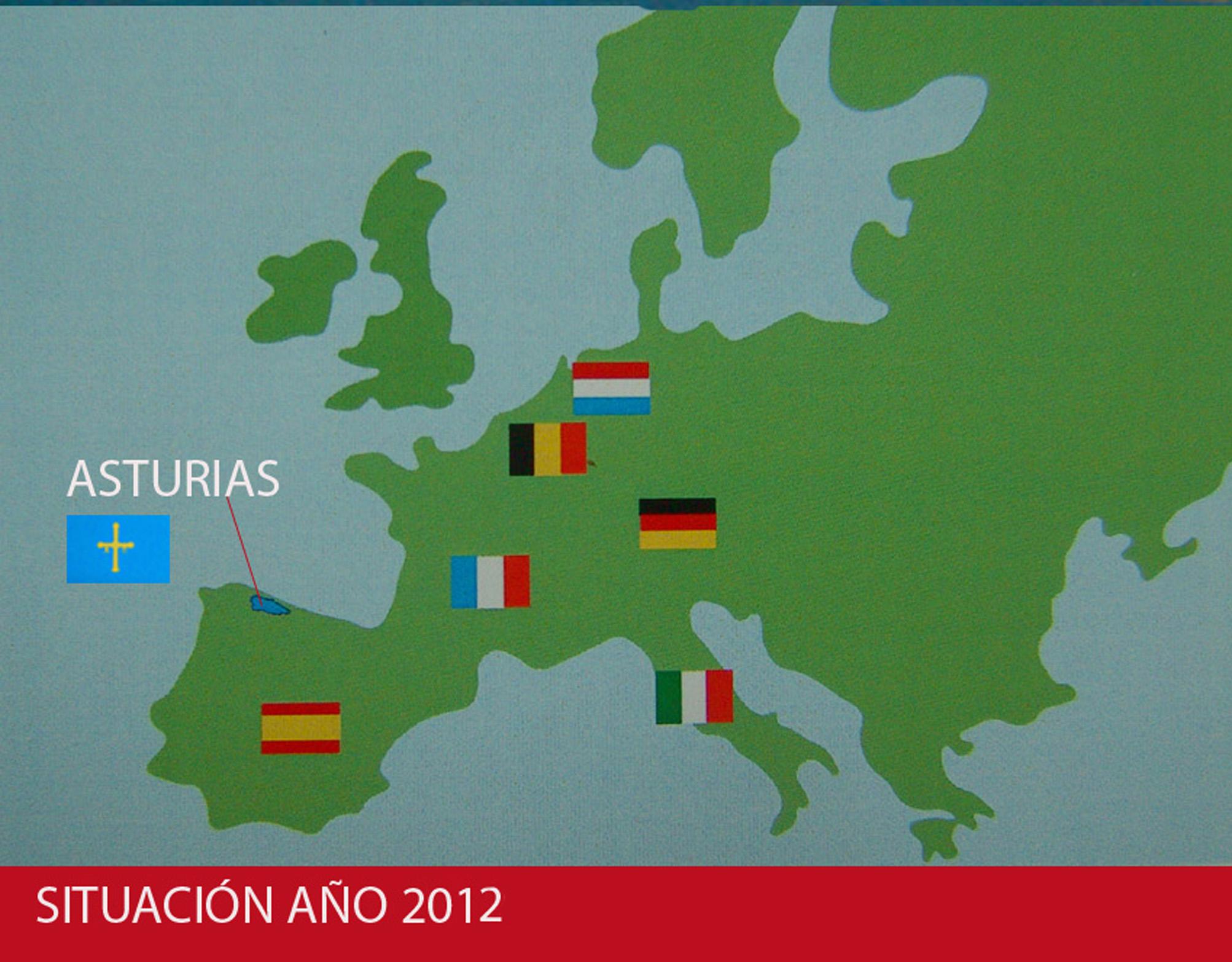 Distribucion Europa